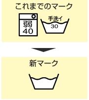 洗濯マーク1